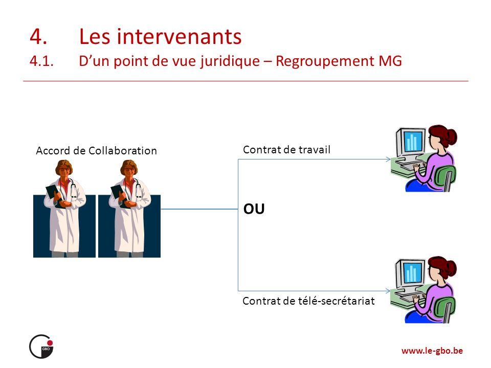 4. Les intervenants 4.1. D'un point de vue juridique – Regroupement MG