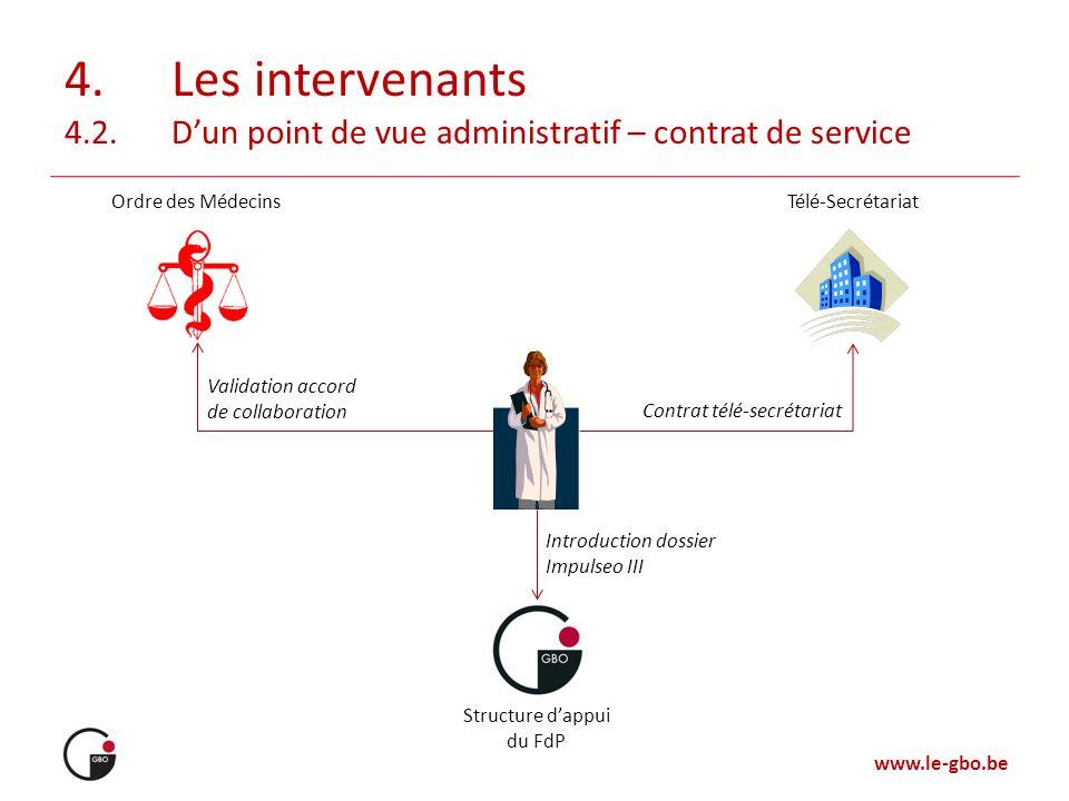 4. Les intervenants 4.2. D'un point de vue administratif – contrat de service