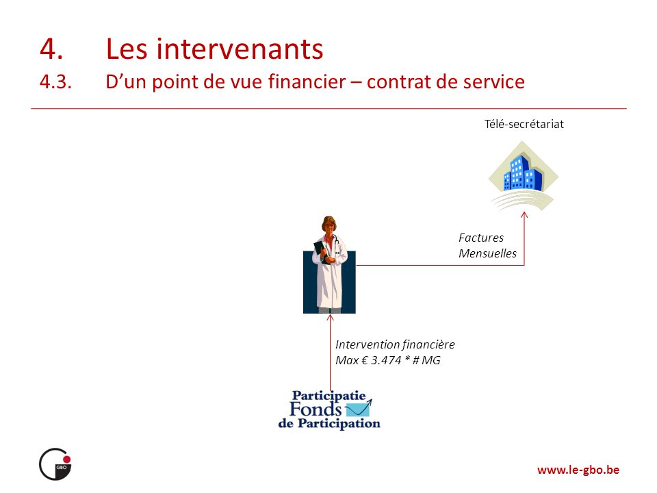 4. Les intervenants 4.3. D'un point de vue financier – contrat de service