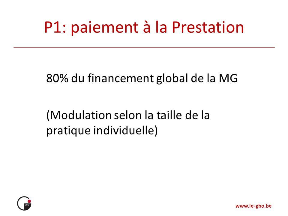 P1: paiement à la Prestation