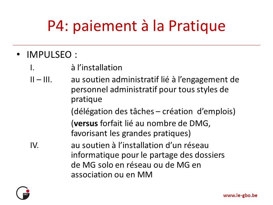 P4: paiement à la Pratique
