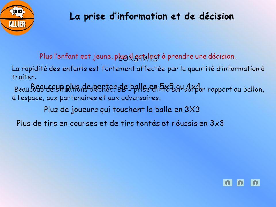 La prise d'information et de décision