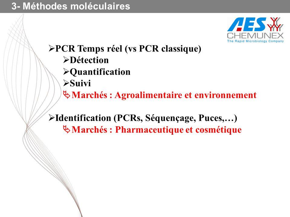 3- Méthodes moléculaires