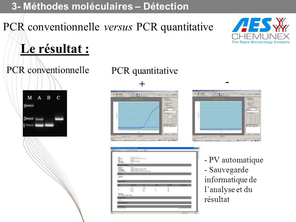 Le résultat : PCR conventionnelle versus PCR quantitative