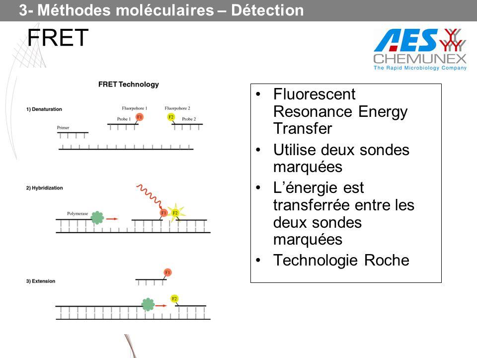 FRET 3- Méthodes moléculaires – Détection