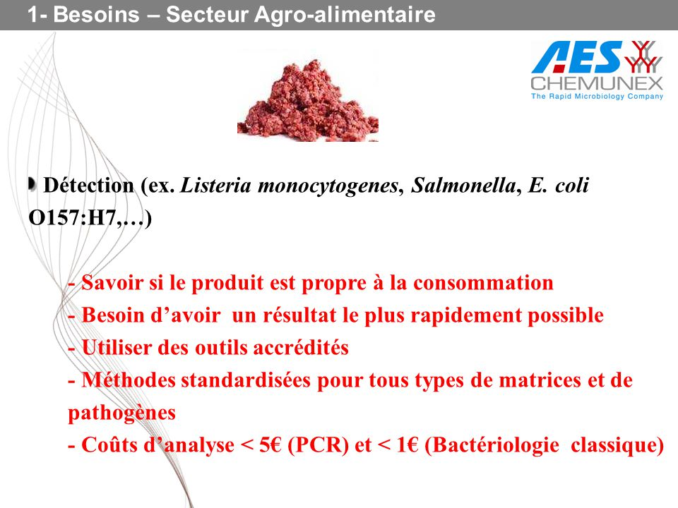 1- Besoins – Secteur Agro-alimentaire