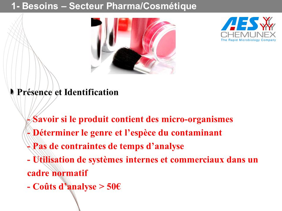 1- Besoins – Secteur Pharma/Cosmétique