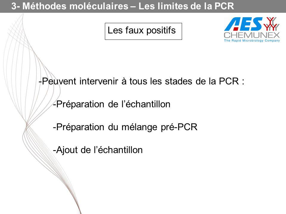 3- Méthodes moléculaires – Les limites de la PCR