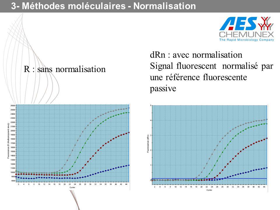 3- Méthodes moléculaires - Normalisation