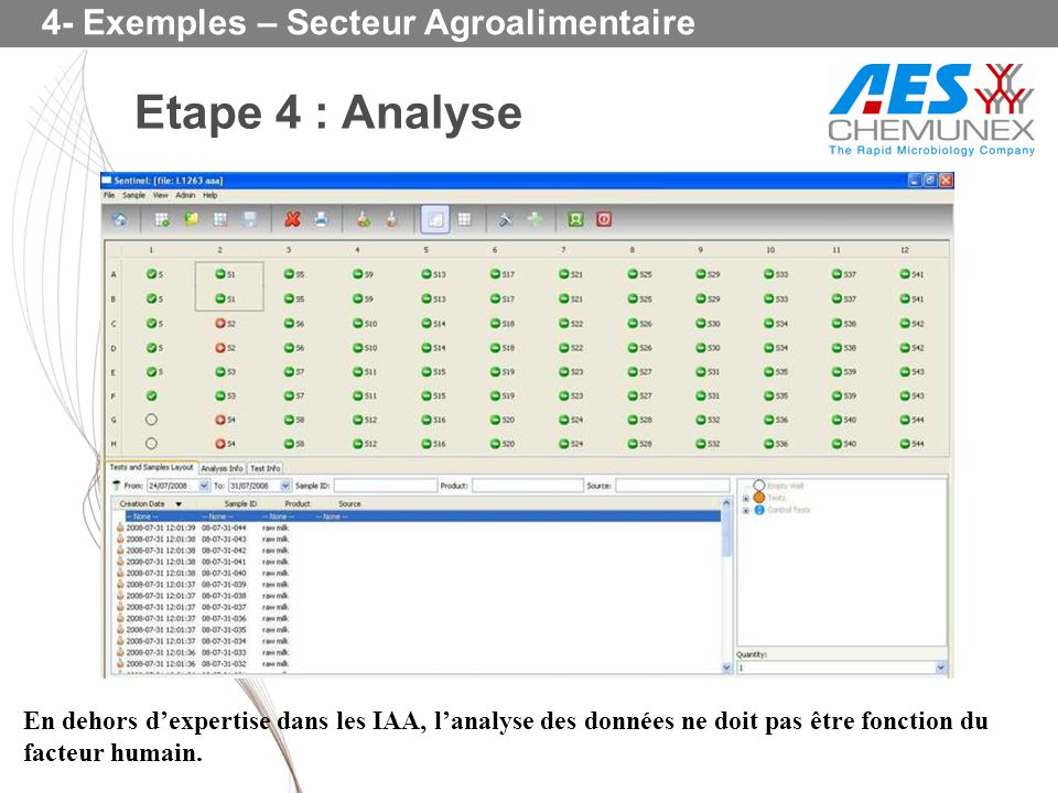 Etape 4 : Analyse 4- Exemples – Secteur Agroalimentaire