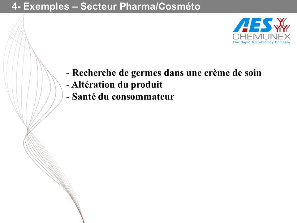 4- Exemples – Secteur Pharma/Cosméto