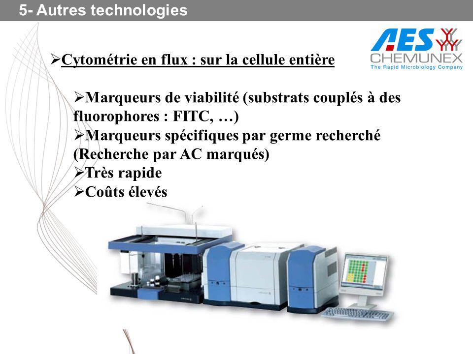 5- Autres technologies Cytométrie en flux : sur la cellule entière. Marqueurs de viabilité (substrats couplés à des fluorophores : FITC, …)