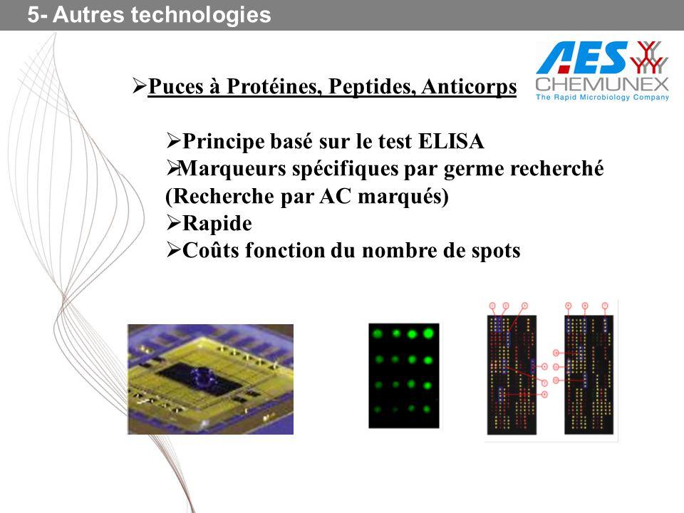 5- Autres technologies Puces à Protéines, Peptides, Anticorps. Principe basé sur le test ELISA.