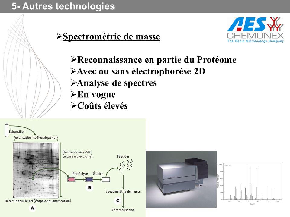 5- Autres technologies Spectromètrie de masse. Reconnaissance en partie du Protéome. Avec ou sans électrophorèse 2D.