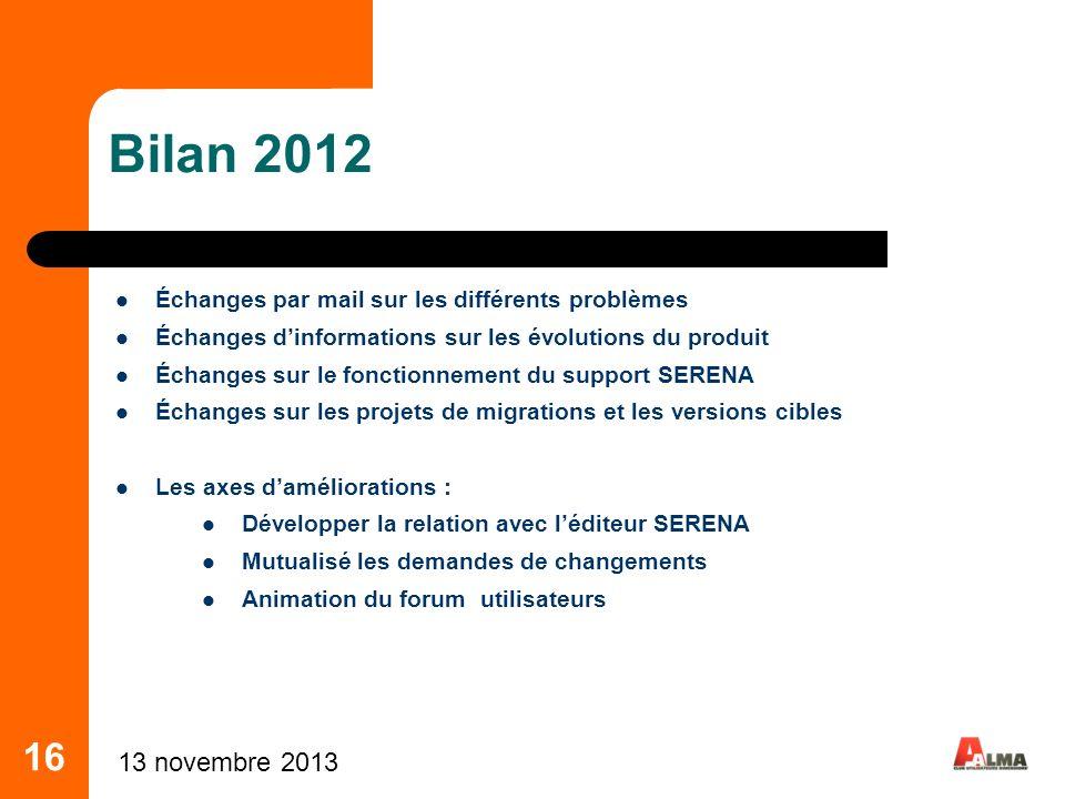 Bilan 2012Échanges par mail sur les différents problèmes. Échanges d'informations sur les évolutions du produit.
