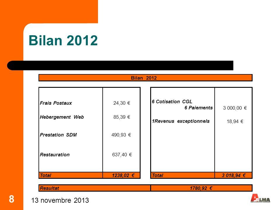 Bilan 2012 8 25 mars 2017 Frais Postaux 24,30 € 6 Cotisation CGL
