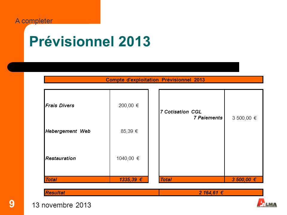 Prévisionnel 2013 9 A completer 25 mars 2017 Frais Divers 200,00 €