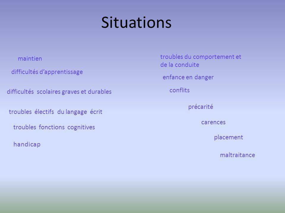 Situations handicap troubles du comportement et de la conduite