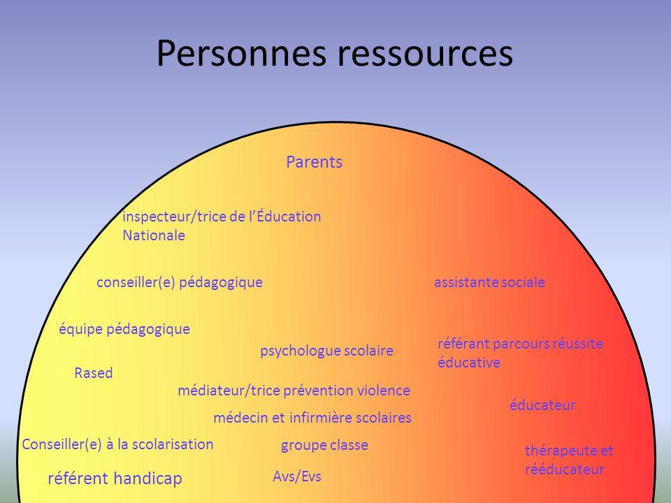 Personnes ressources Parents référent handicap