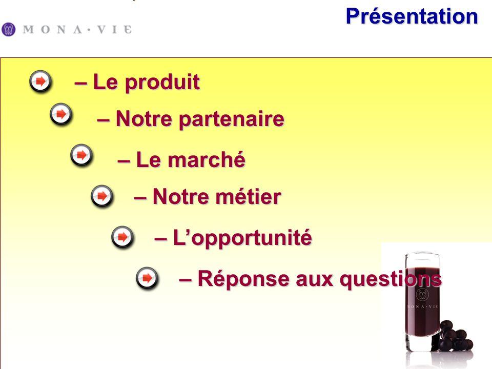 Présentation – Le produit. – Notre partenaire. – Le marché.