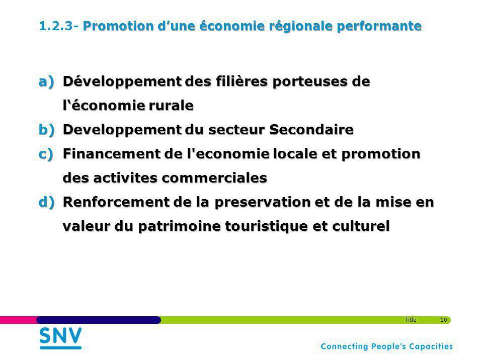 1.2.3- Promotion d'une économie régionale performante