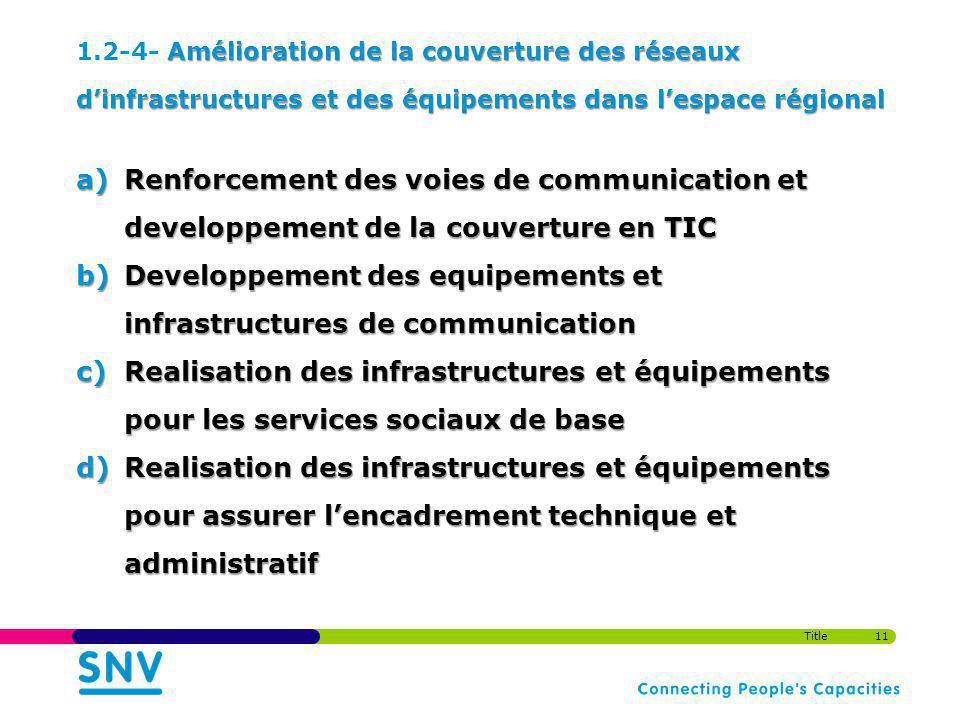 Developpement des equipements et infrastructures de communication