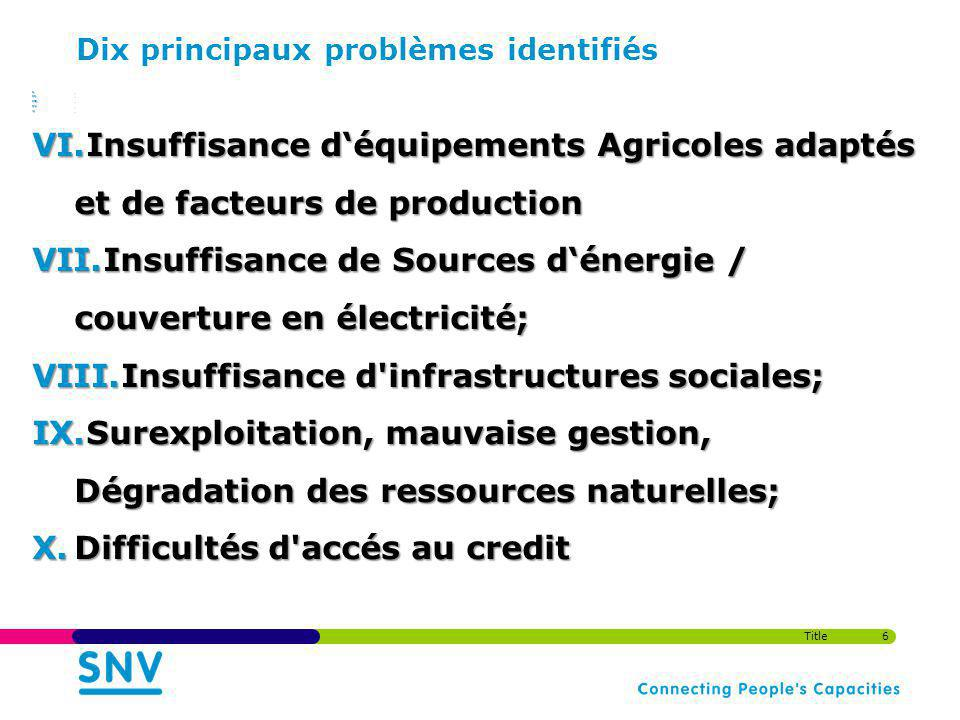 Dix principaux problèmes identifiés