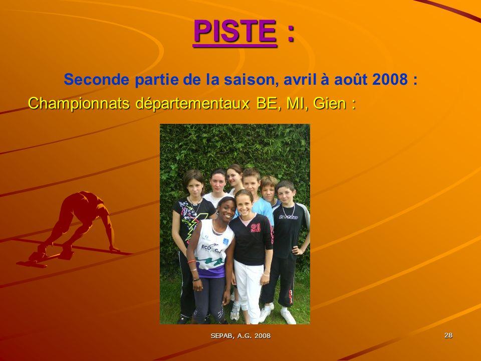 Seconde partie de la saison, avril à août 2008 :