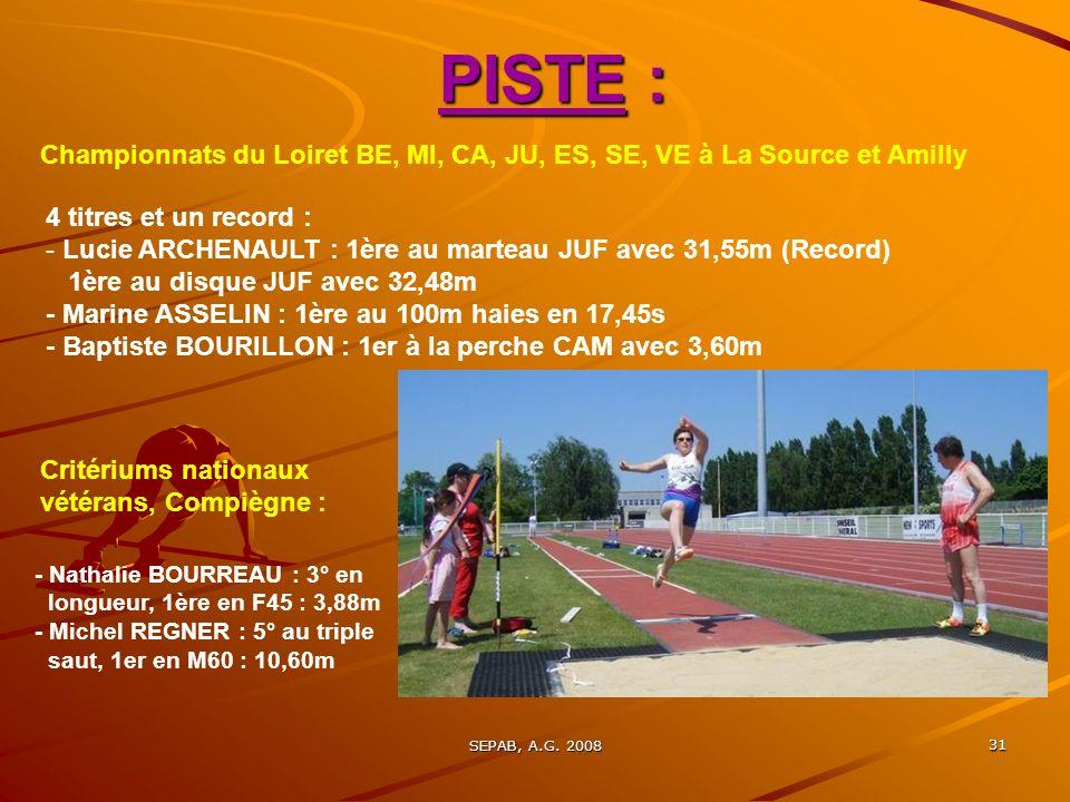 PISTE : Championnats du Loiret BE, MI, CA, JU, ES, SE, VE à La Source et Amilly. 4 titres et un record :