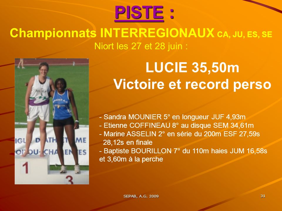 LUCIE 35,50m Victoire et record perso