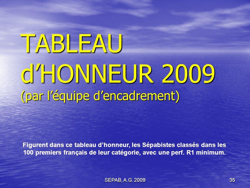 TABLEAU d'HONNEUR 2009 (par l'équipe d'encadrement)
