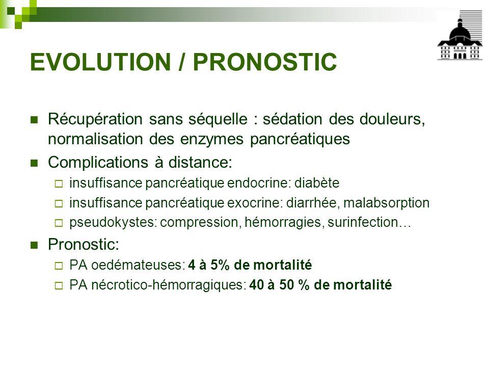 EVOLUTION / PRONOSTIC Récupération sans séquelle : sédation des douleurs, normalisation des enzymes pancréatiques.