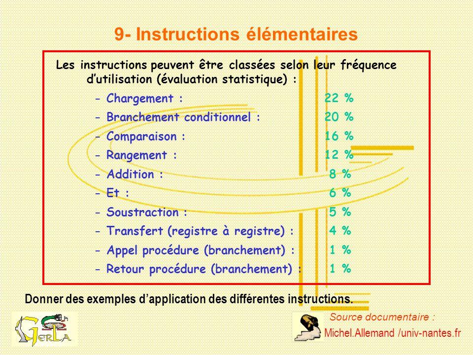 9- Instructions élémentaires