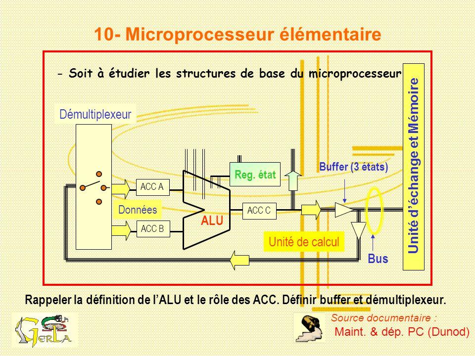 10- Microprocesseur élémentaire
