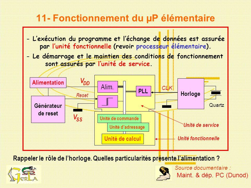 11- Fonctionnement du µP élémentaire