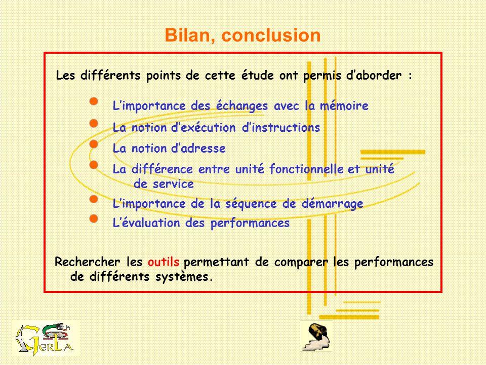 Bilan, conclusion Les différents points de cette étude ont permis d'aborder : L'importance des échanges avec la mémoire.