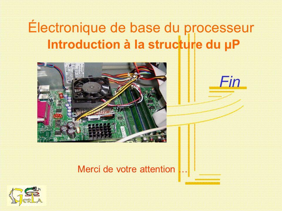 Électronique de base du processeur