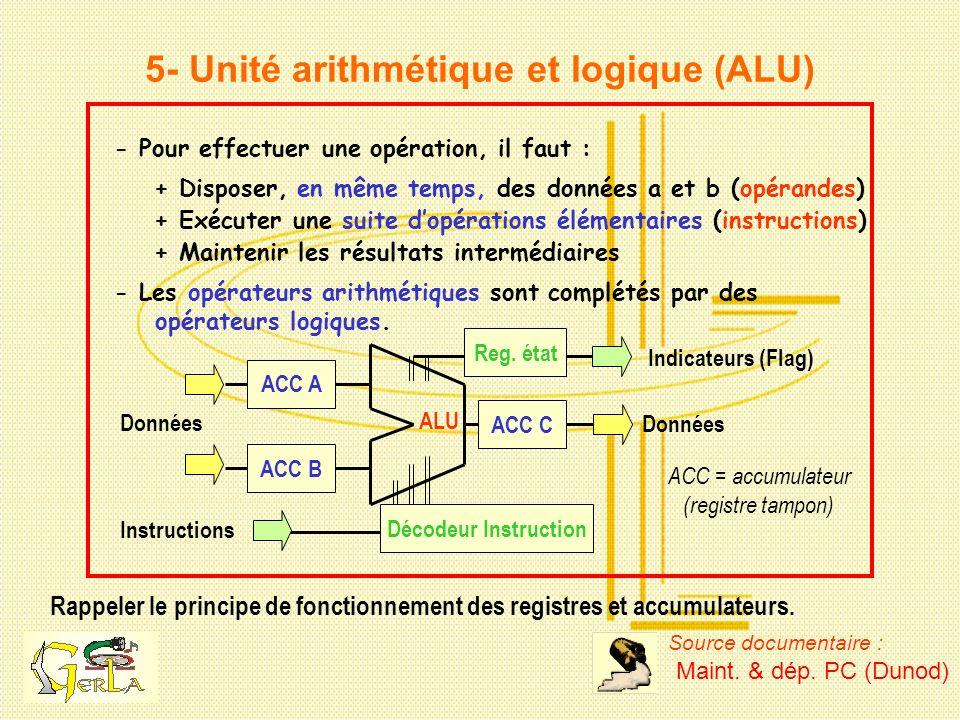 5- Unité arithmétique et logique (ALU)