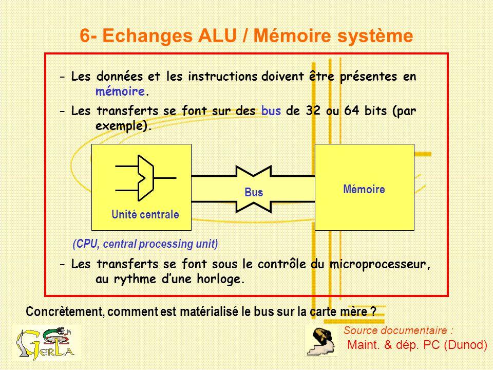 6- Echanges ALU / Mémoire système