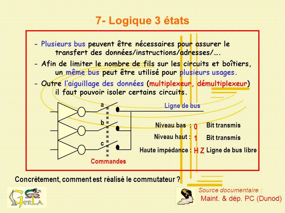 7- Logique 3 états - Plusieurs bus peuvent être nécessaires pour assurer le. transfert des données/instructions/adresses/….