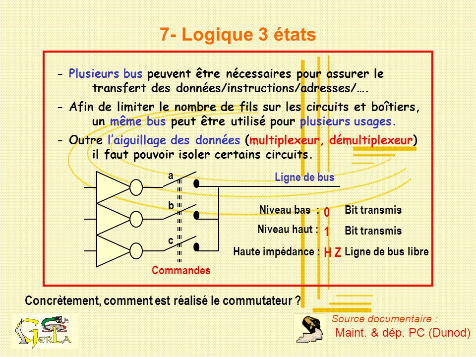 Lectronique de base du processeur ppt t l charger for Multiplexeur logique