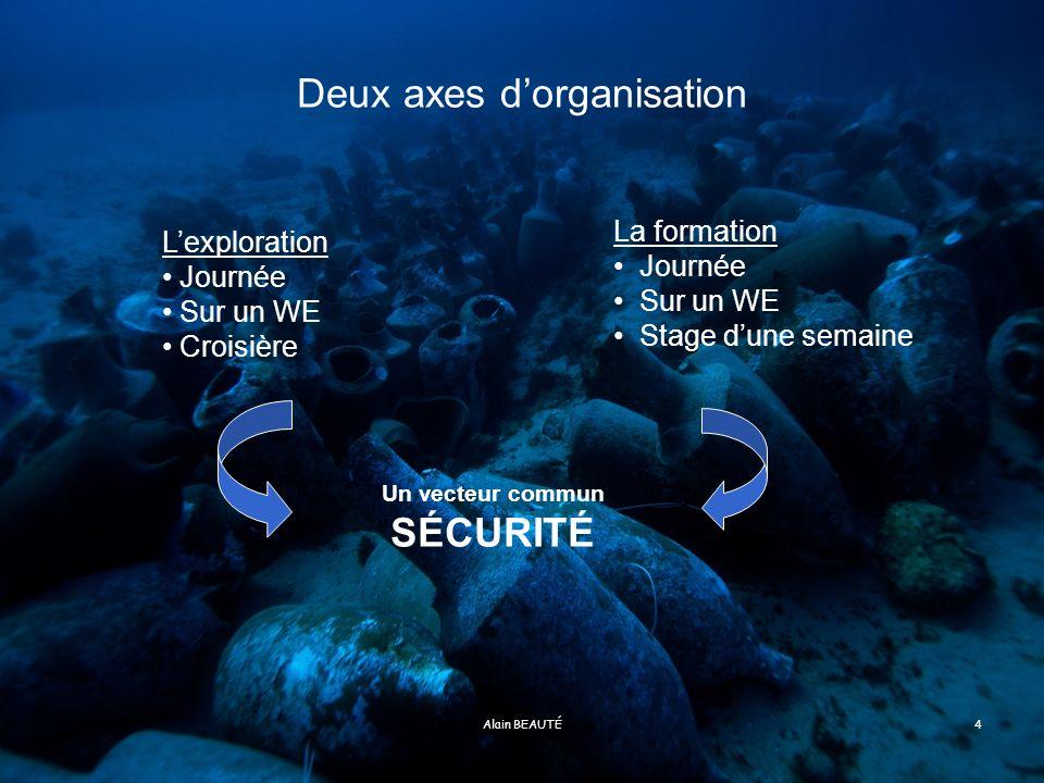 Deux axes d'organisation
