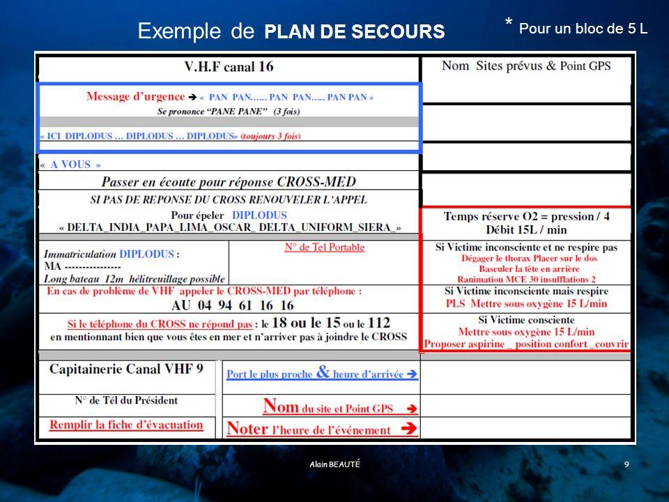 Exemple de PLAN DE SECOURS