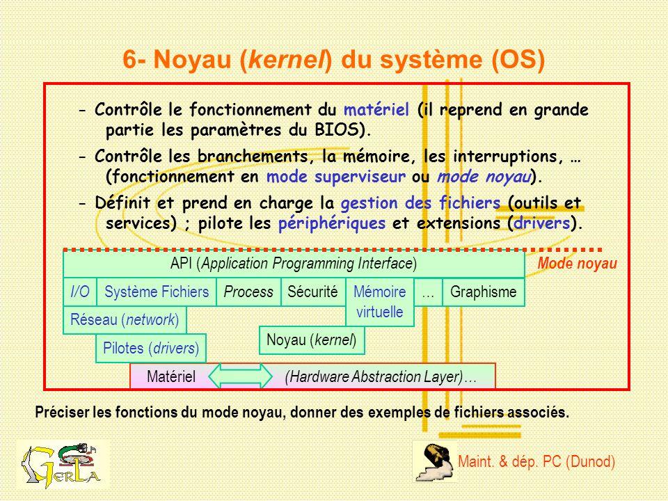6- Noyau (kernel) du système (OS)