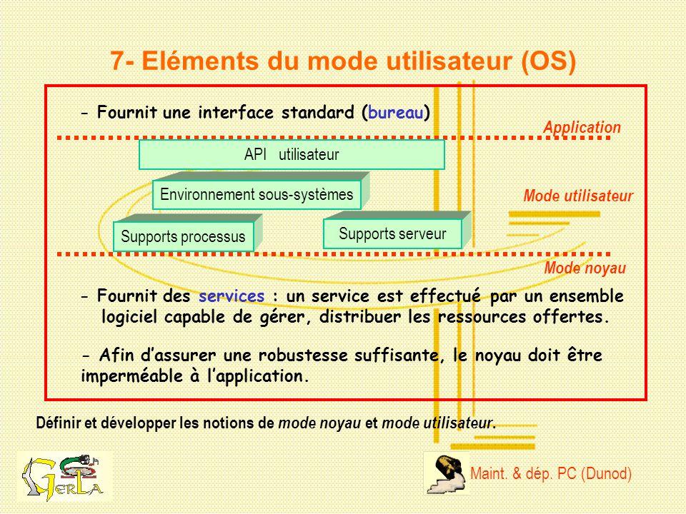 7- Eléments du mode utilisateur (OS)