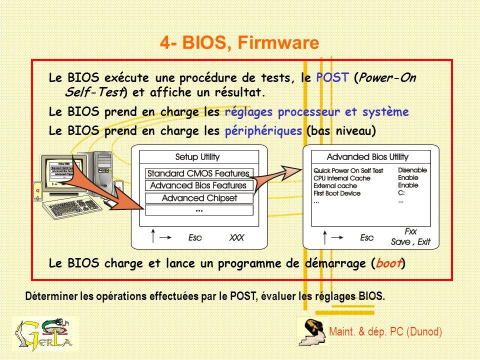 4- BIOS, FirmwareLe BIOS exécute une procédure de tests, le POST (Power-On. Self-Test) et affiche un résultat.