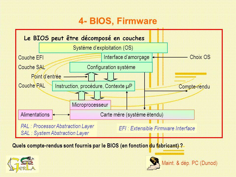 4- BIOS, Firmware Le BIOS peut être décomposé en couches