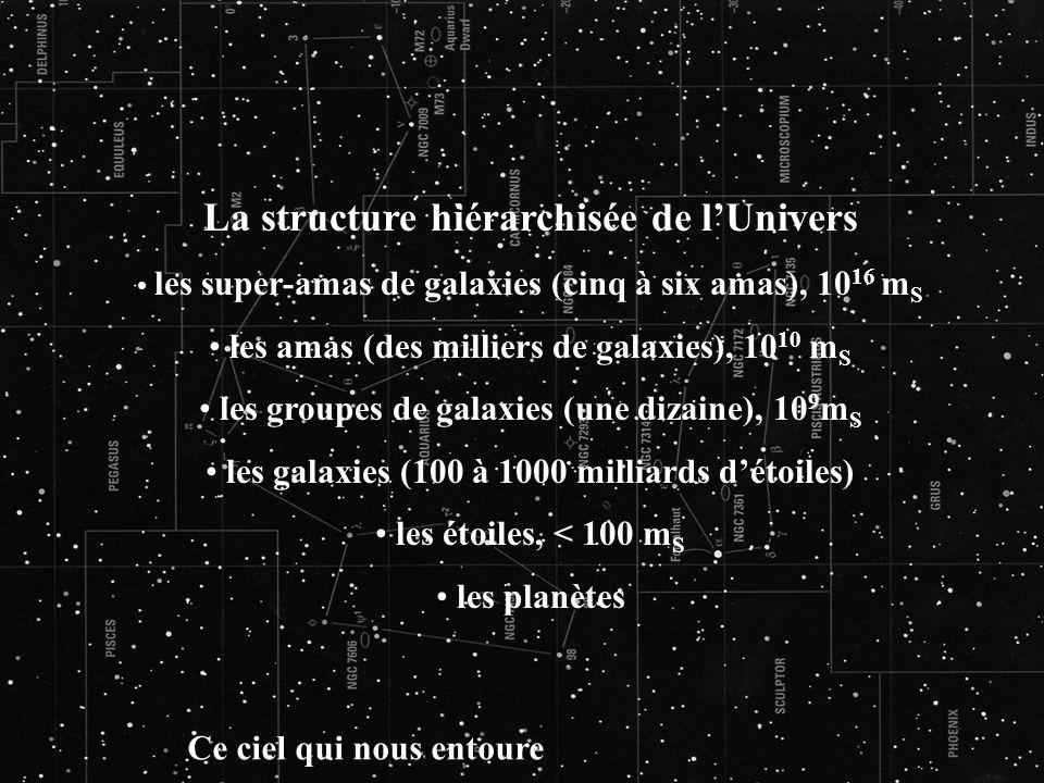 La structure hiérarchisée de l'Univers