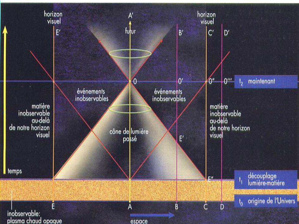 La Recherche, hors série, avril 1998, p. 117