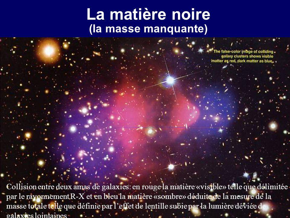 La matière noire (la masse manquante)